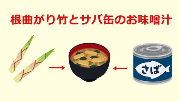 根曲がり竹の子とサバ味噌汁
